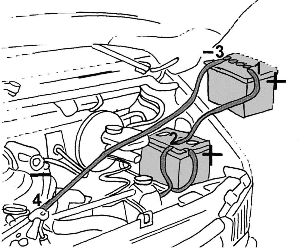 Как правильно «прикуривать» автомобиль